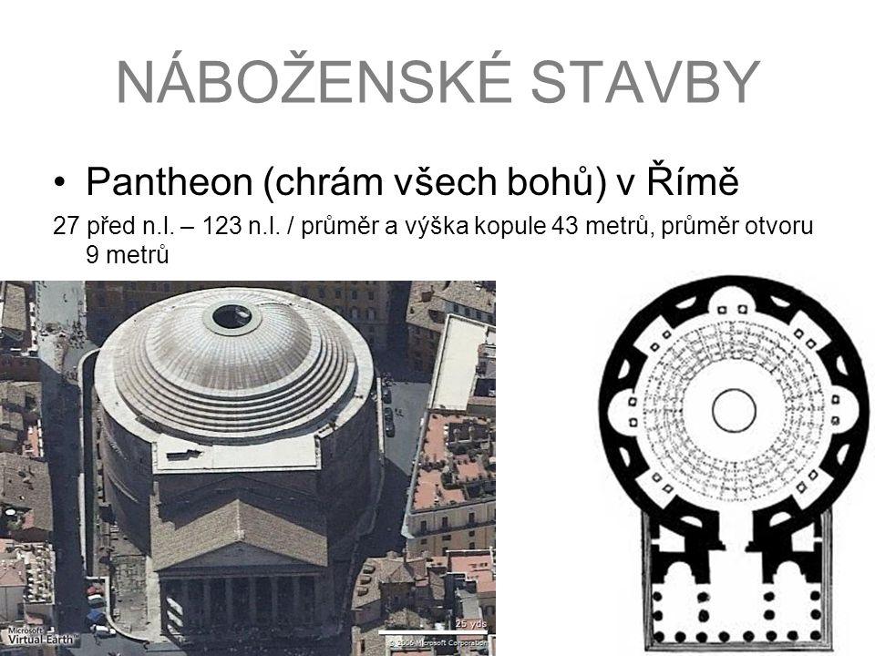 NÁBOŽENSKÉ STAVBY Pantheon (chrám všech bohů) v Římě
