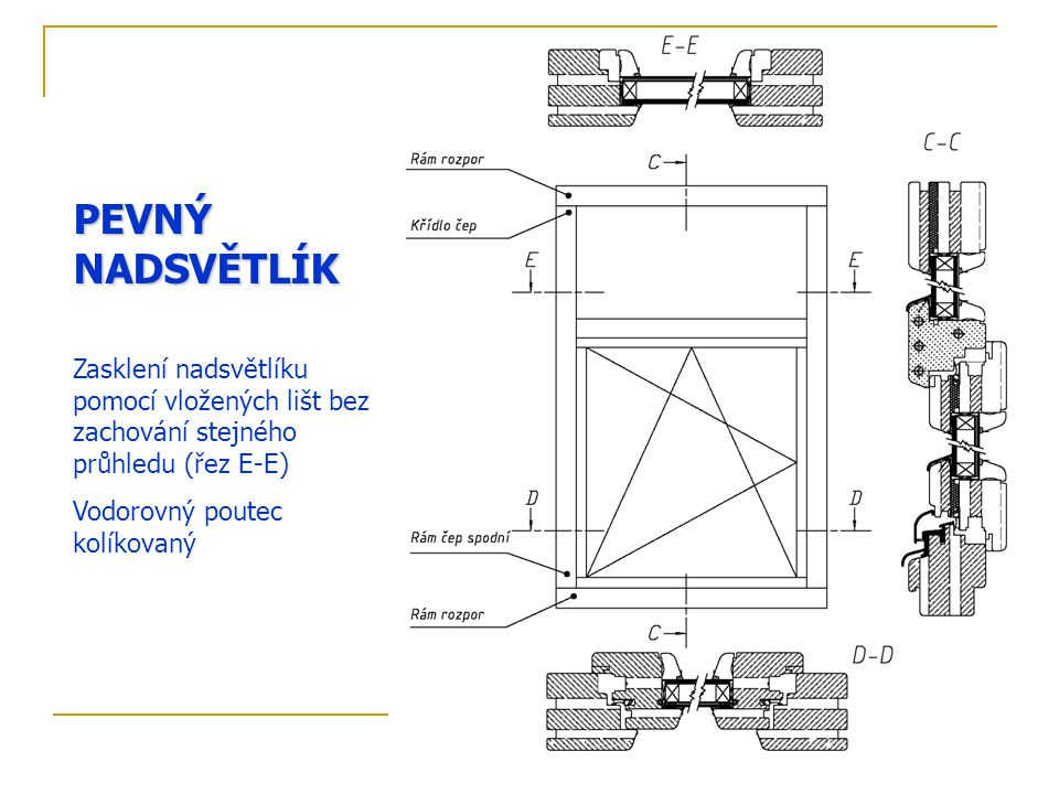 PEVNÝ NADSVĚTLÍK Zasklení nadsvětlíku pomocí vložených lišt bez zachování stejného průhledu (řez E-E)
