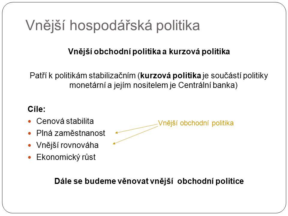 Vnější hospodářská politika