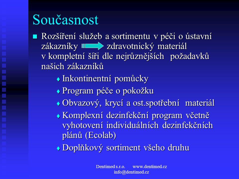 Dentimed s.r.o. www.dentimed.cz info@dentimed.cz