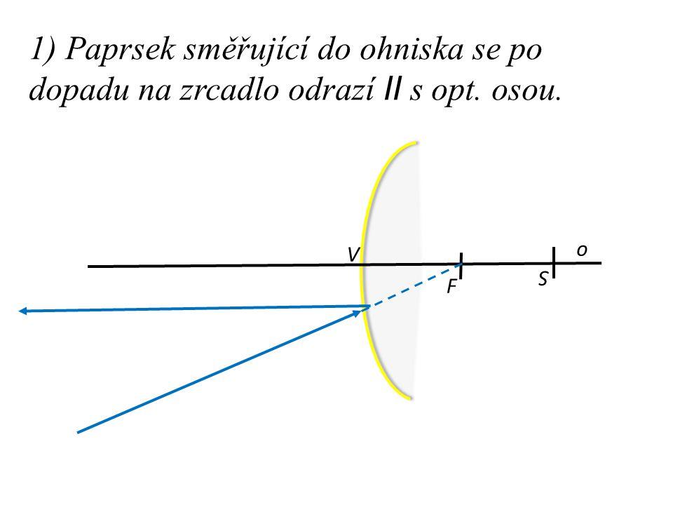 1) Paprsek směřující do ohniska se po dopadu na zrcadlo odrazí II s opt. osou.