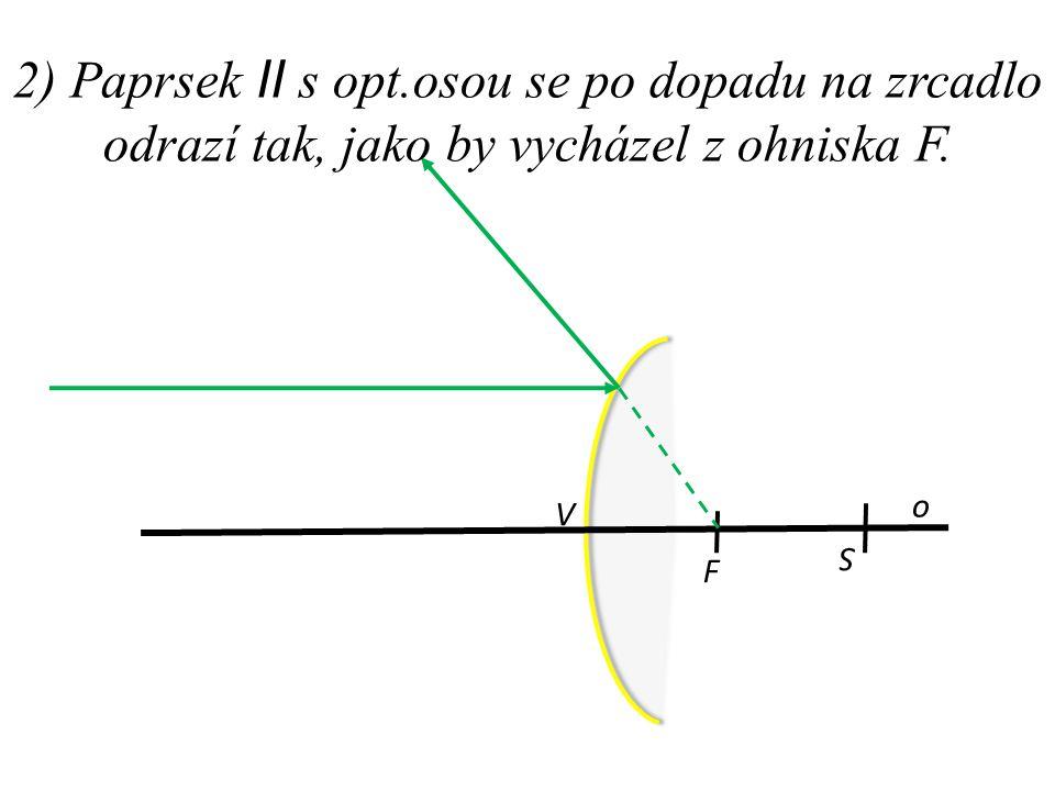 2) Paprsek II s opt.osou se po dopadu na zrcadlo odrazí tak, jako by vycházel z ohniska F.