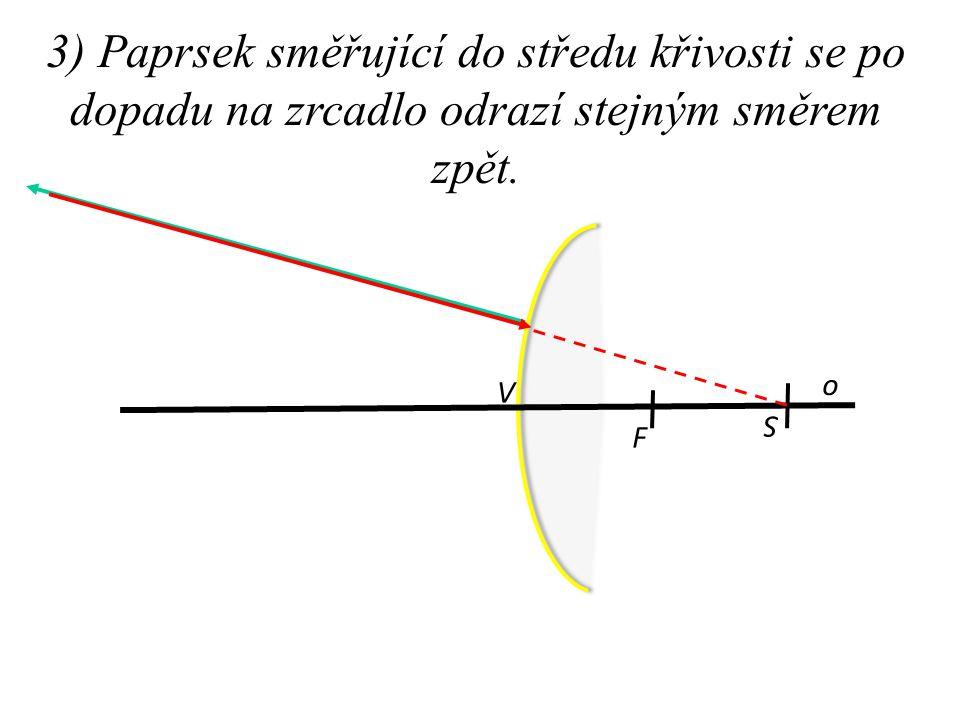 3) Paprsek směřující do středu křivosti se po dopadu na zrcadlo odrazí stejným směrem zpět.