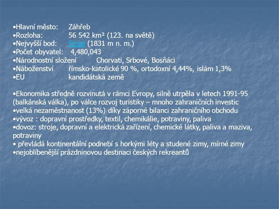 Hlavní město: Záhřeb Rozloha: 56 542 km² (123. na světě) Nejvyšší bod: Sinjal (1831 m n. m.) Počet obyvatel: 4,480,043.