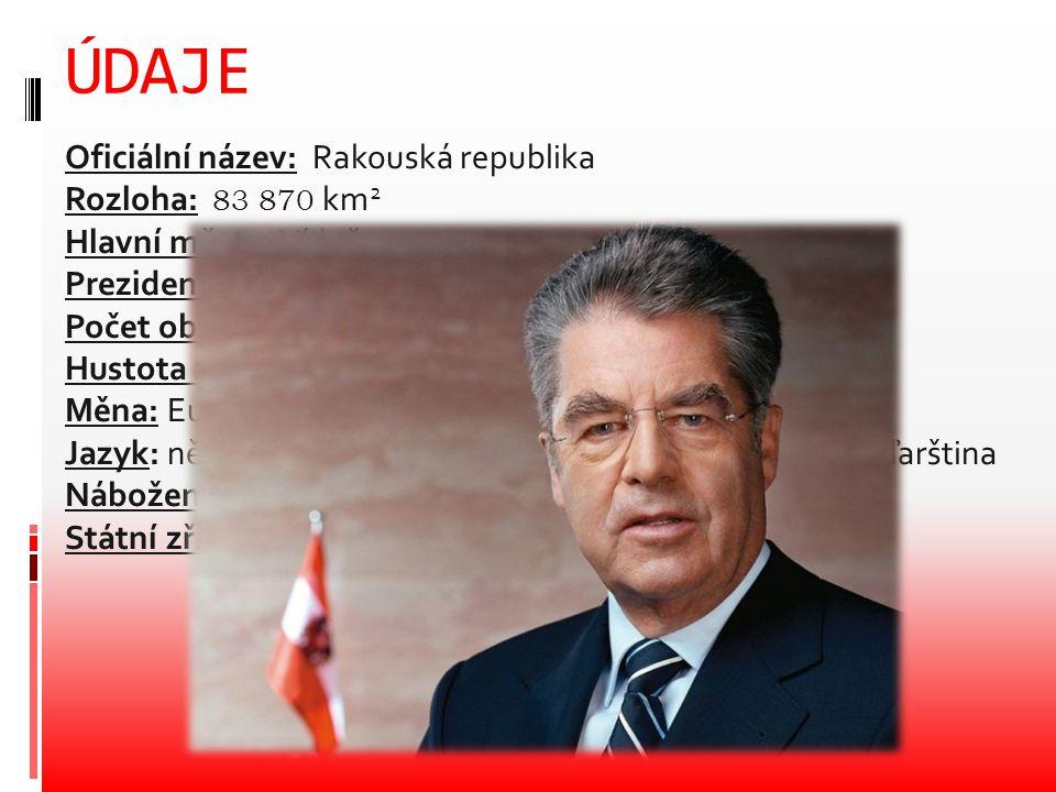 ÚDAJE Oficiální název: Rakouská republika Rozloha: 83 870 km2
