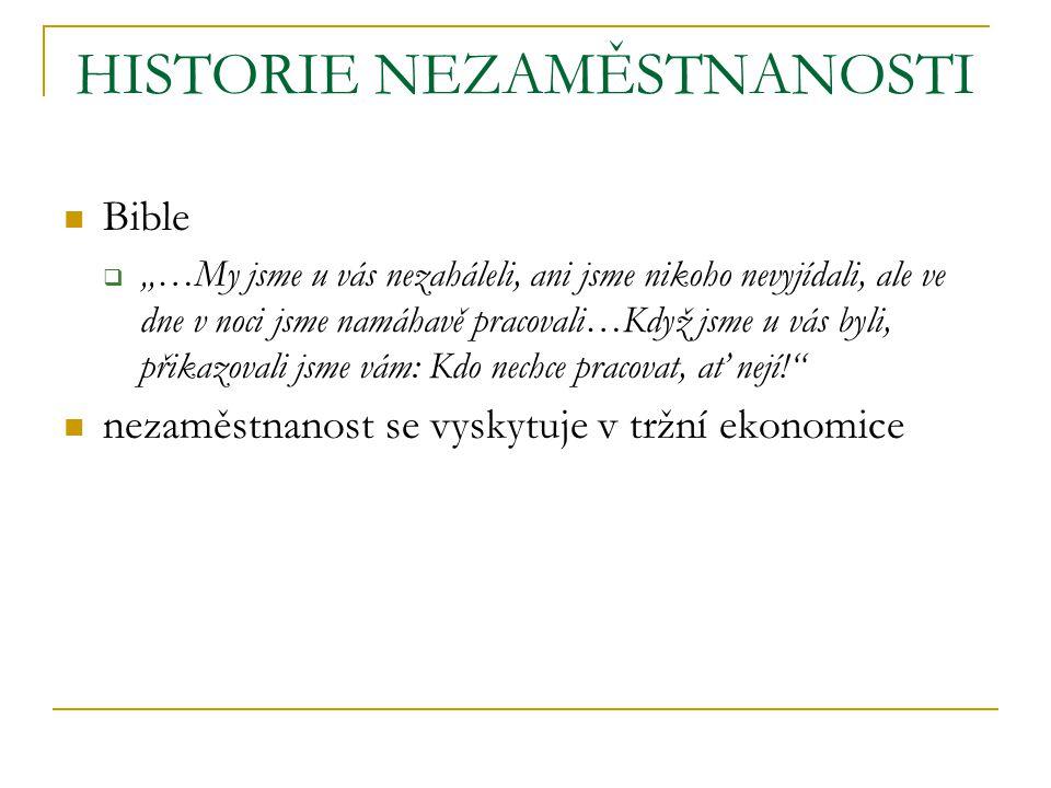 HISTORIE NEZAMĚSTNANOSTI