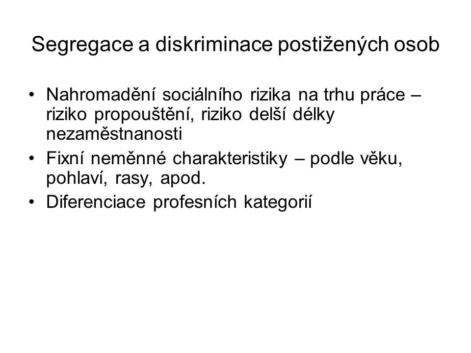 Segregace a diskriminace postižených osob