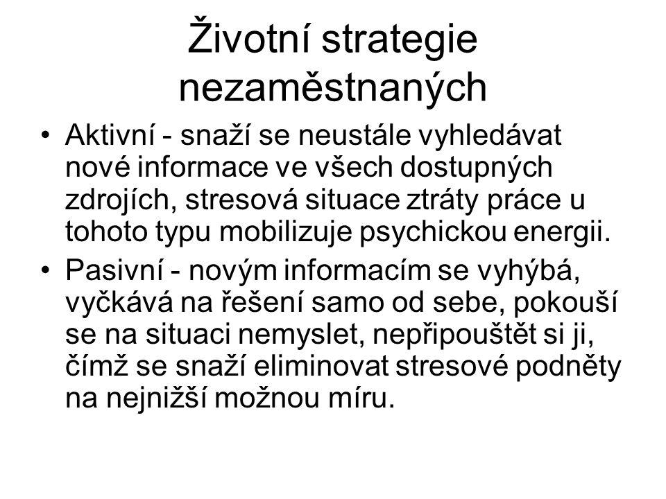 Životní strategie nezaměstnaných