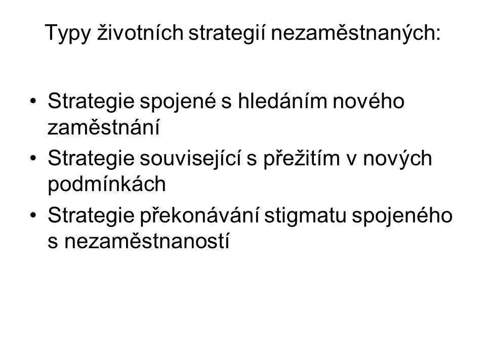 Typy životních strategií nezaměstnaných: