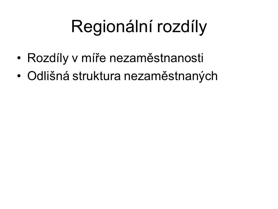 Regionální rozdíly Rozdíly v míře nezaměstnanosti