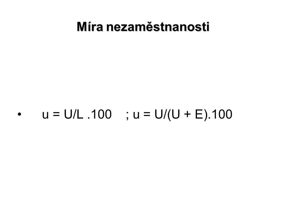 Míra nezaměstnanosti u = U/L .100 ; u = U/(U + E).100