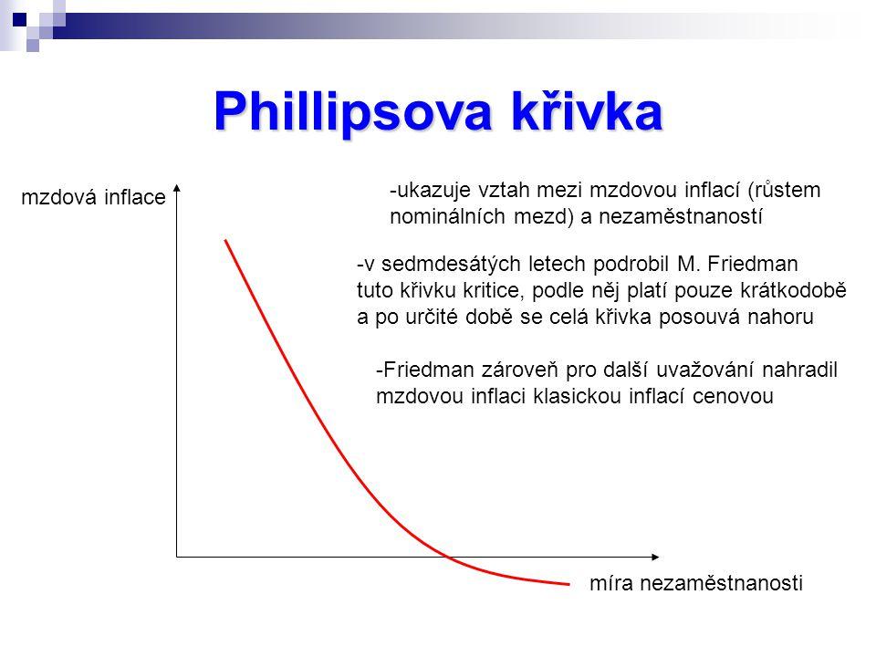 Phillipsova křivka ukazuje vztah mezi mzdovou inflací (růstem