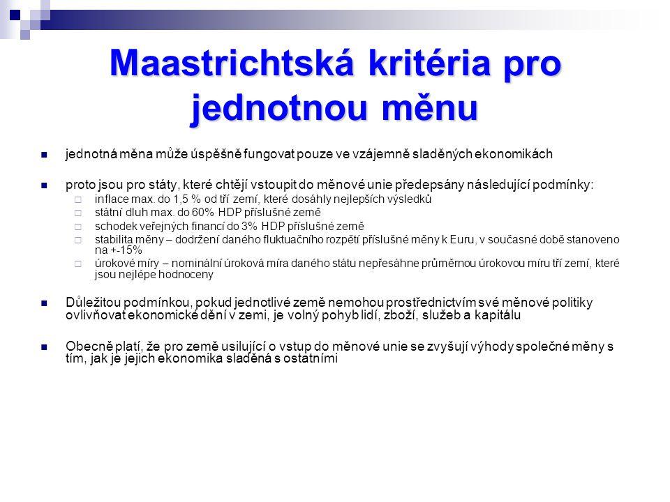 Maastrichtská kritéria pro jednotnou měnu