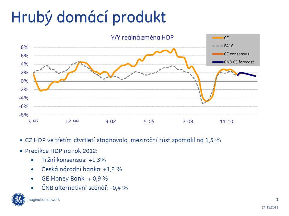 Hrubý domácí produkt CZ HDP ve třetím čtvrtletí stagnovalo, meziroční růst zpomalil na 1,5 % Predikce HDP na rok 2012: