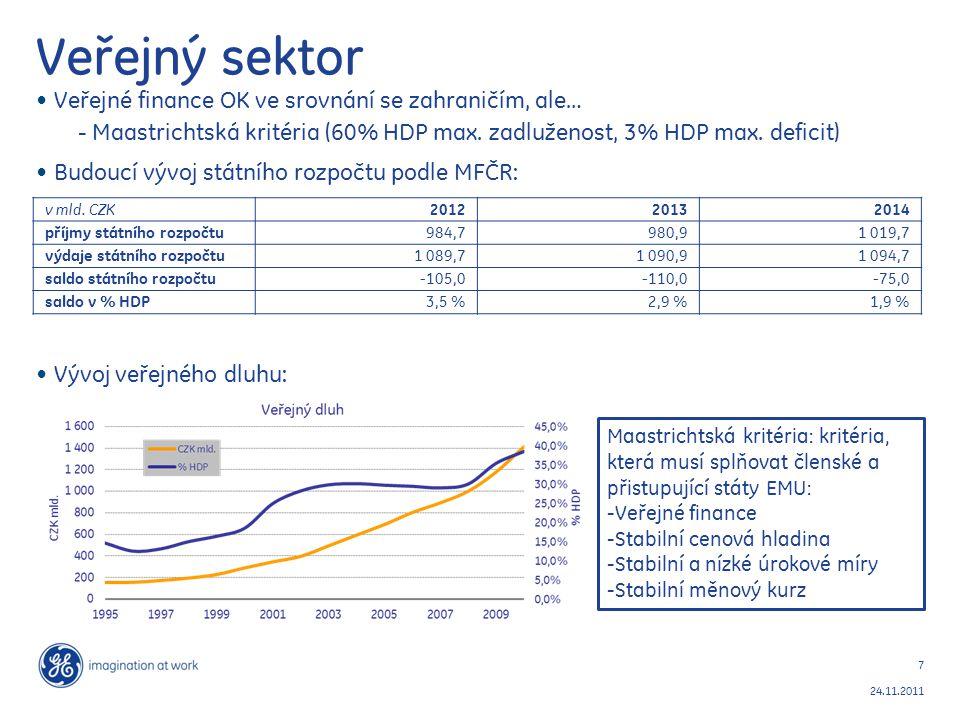 Veřejný sektor Veřejné finance OK ve srovnání se zahraničím, ale…