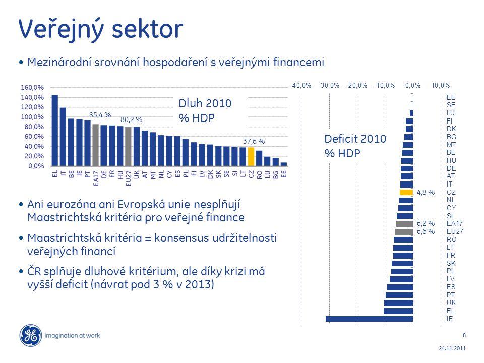 Veřejný sektor Mezinárodní srovnání hospodaření s veřejnými financemi