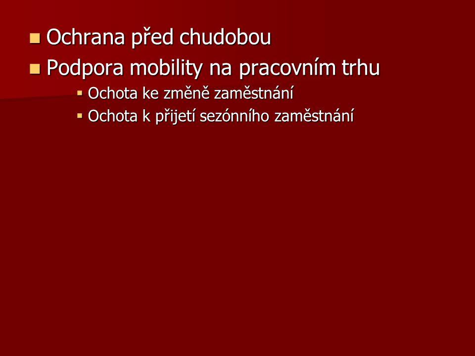 Podpora mobility na pracovním trhu