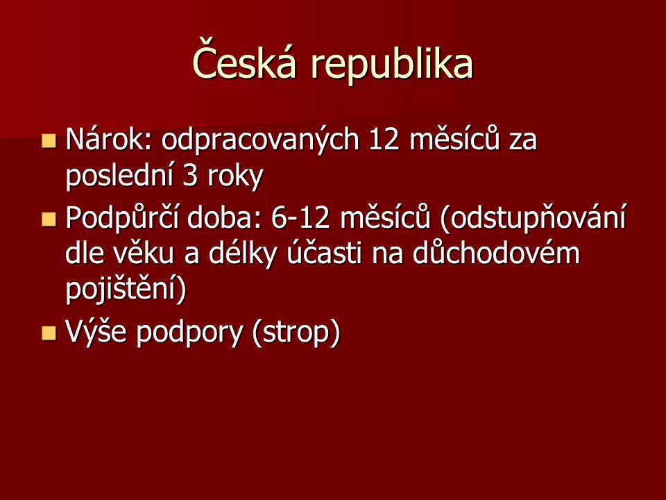 Česká republika Nárok: odpracovaných 12 měsíců za poslední 3 roky