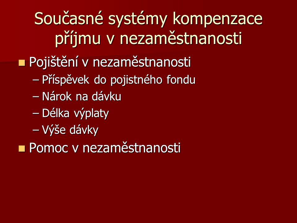 Současné systémy kompenzace příjmu v nezaměstnanosti