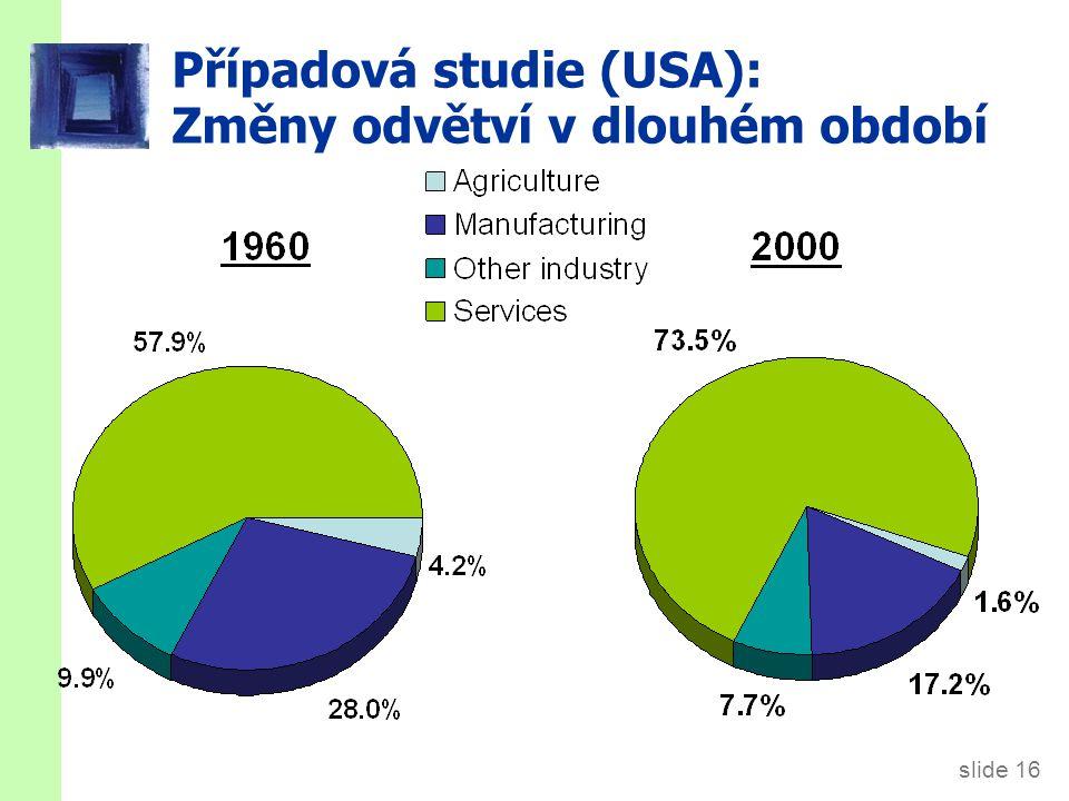 ČR: Změny zaměstnanosti