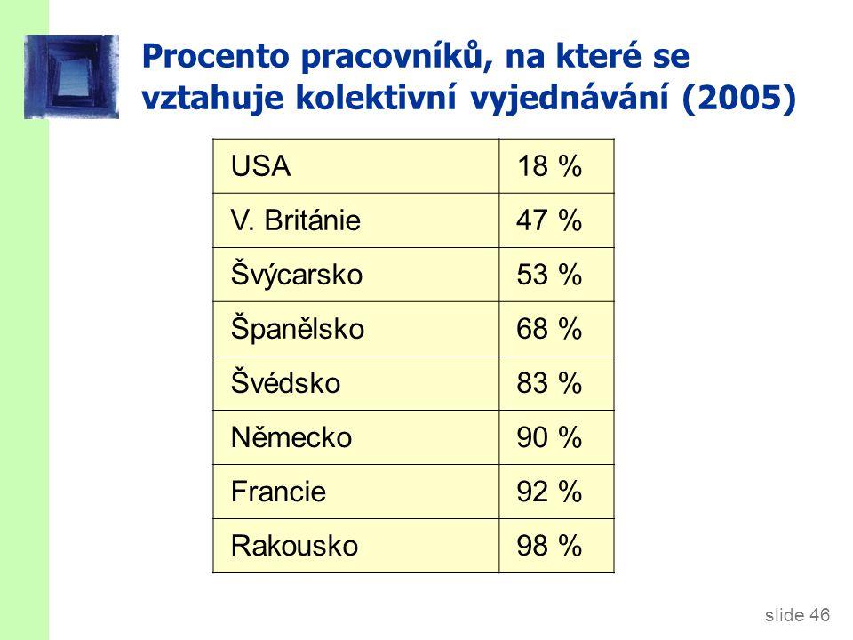 Velké rozdíly v nezaměstnanosti mezi Evropskými zeměmi, 2008