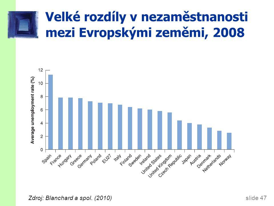 Rozdíly v nezaměstnanosti v Evropě