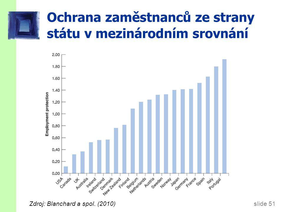 Minimální mzda v evropských zemích