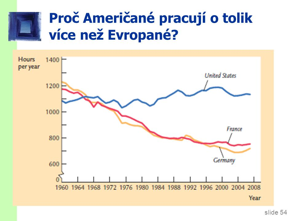 Proč Američané pracují o tolik více než Evropané