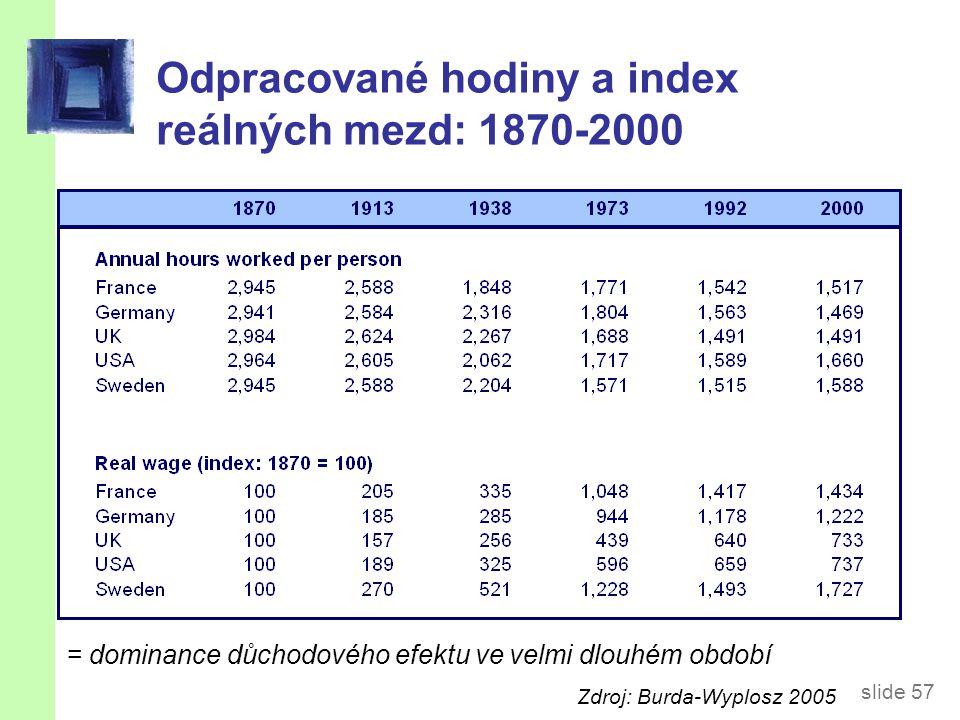 Odpracované hodiny a index reálných mezd: 1870-2000