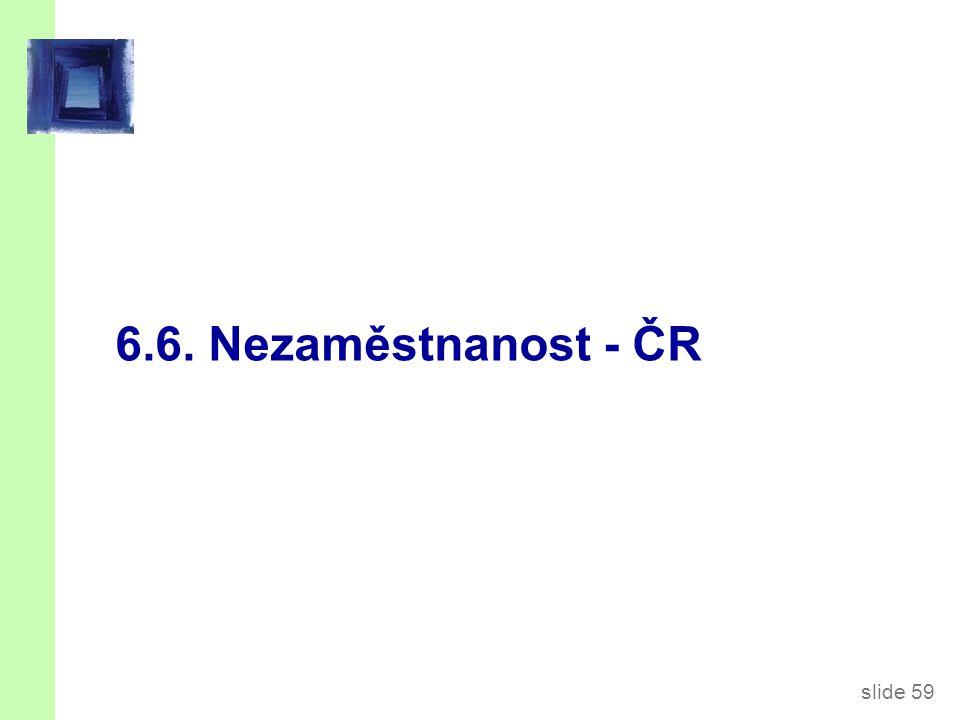Nezaměstnanost ČR 1991-2010 Zdroj: ČSÚ