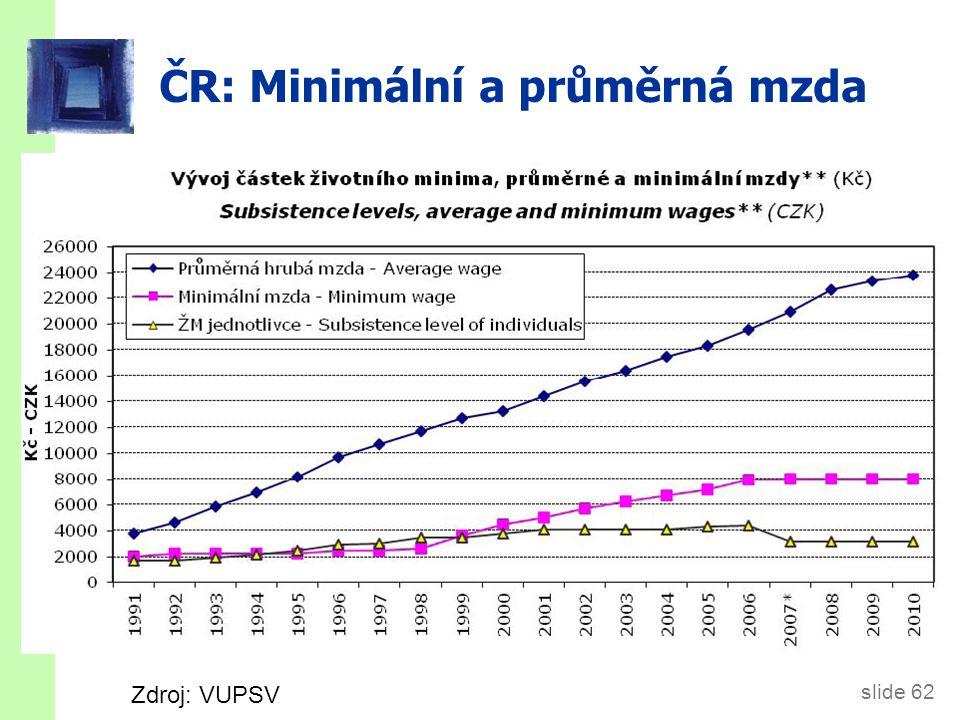ČR: Demografie Vývoj jednotlivých skupin