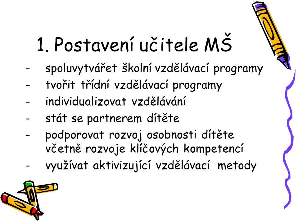 1. Postavení učitele MŠ spoluvytvářet školní vzdělávací programy