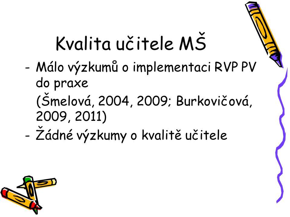 Kvalita učitele MŠ Málo výzkumů o implementaci RVP PV do praxe