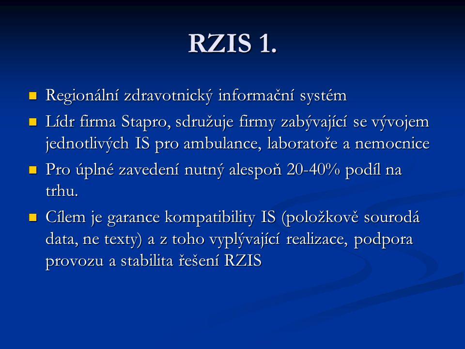 RZIS 1. Regionální zdravotnický informační systém