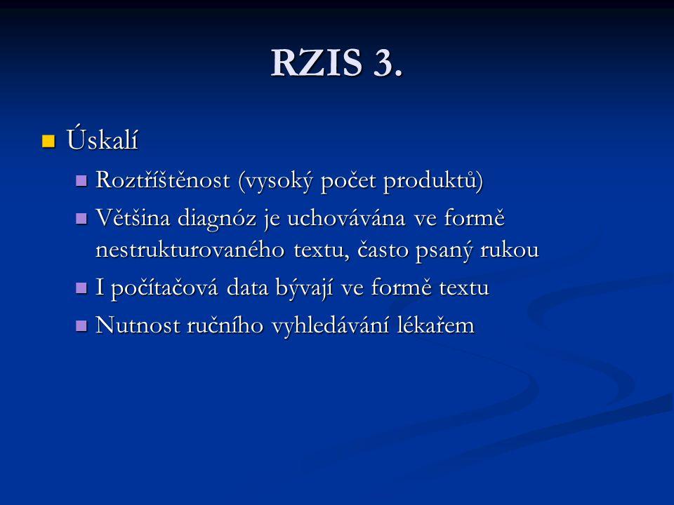 RZIS 3. Úskalí Roztříštěnost (vysoký počet produktů)