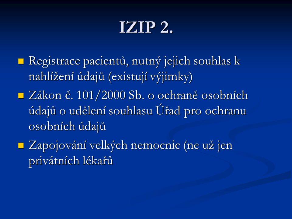 IZIP 2. Registrace pacientů, nutný jejich souhlas k nahlížení údajů (existují výjimky)