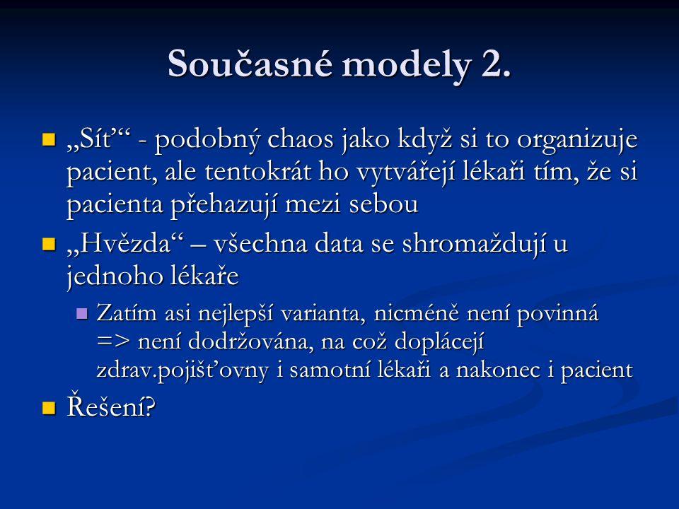 Současné modely 2.