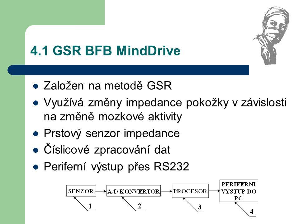 4.1 GSR BFB MindDrive Založen na metodě GSR