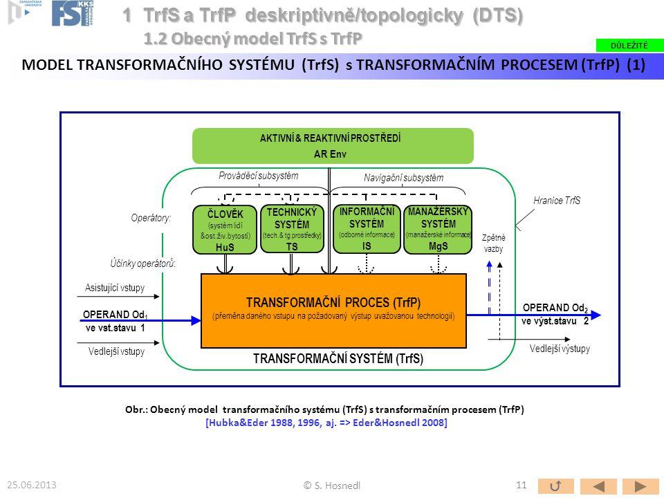1 TrfS a TrfP deskriptivně/topologicky (DTS)