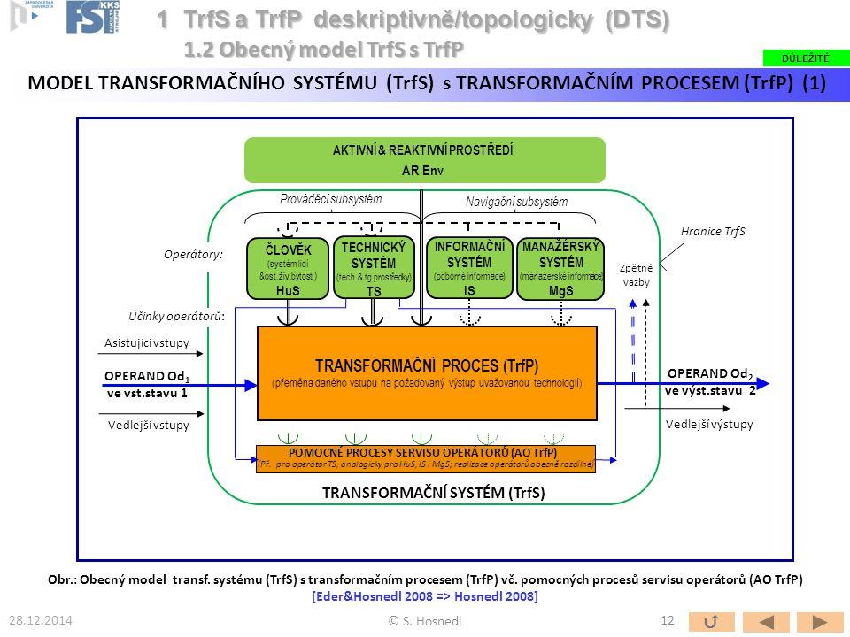 AKTIVNÍ & REAKTIVNÍ PROSTŘEDÍ TRANSFORMAČNÍ PROCES (TrfP)