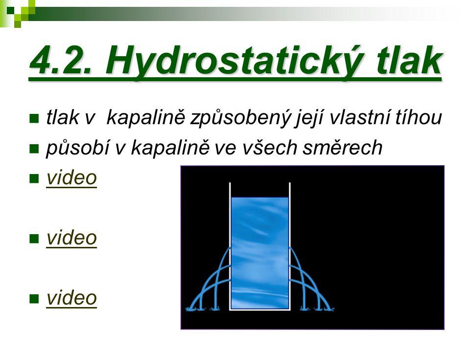 4.2. Hydrostatický tlak tlak v kapalině způsobený její vlastní tíhou
