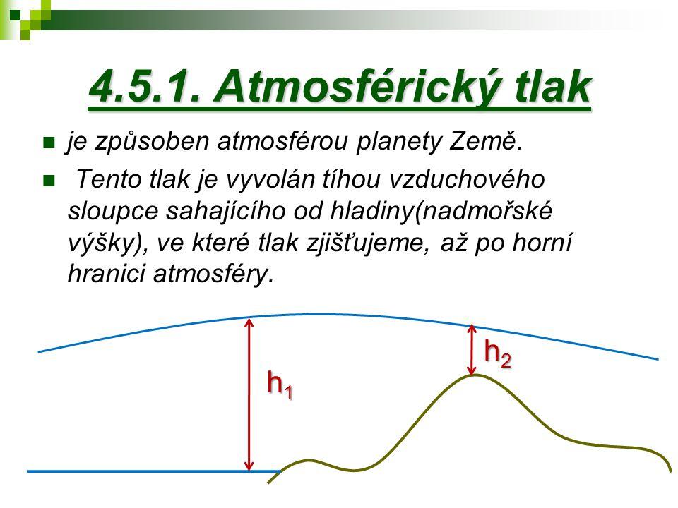 4.5.1. Atmosférický tlak h2 h1 je způsoben atmosférou planety Země.