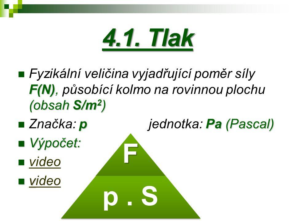 4.1. Tlak Fyzikální veličina vyjadřující poměr síly F(N), působící kolmo na rovinnou plochu (obsah S/m2)