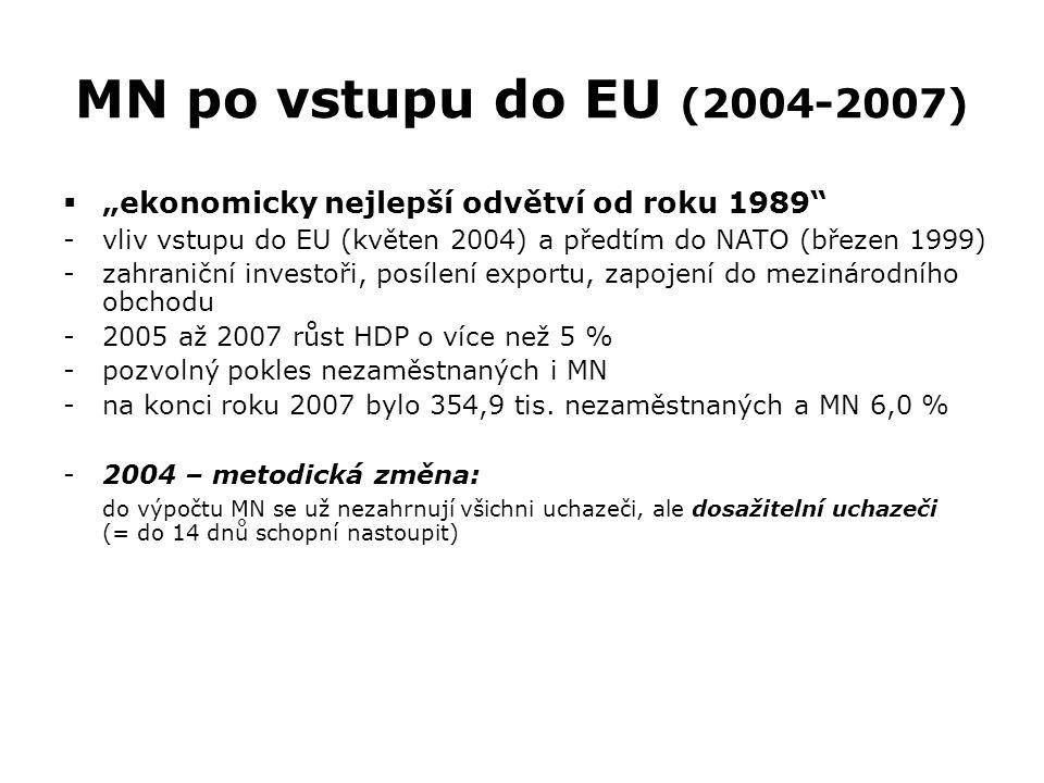 """MN po vstupu do EU (2004-2007) """"ekonomicky nejlepší odvětví od roku 1989 vliv vstupu do EU (květen 2004) a předtím do NATO (březen 1999)"""