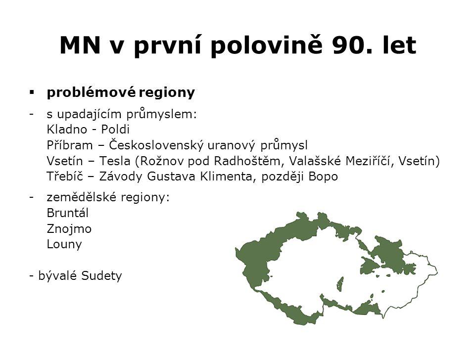 MN v první polovině 90. let problémové regiony s upadajícím průmyslem:
