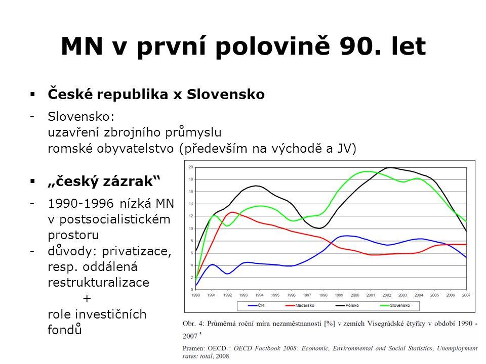 """MN v první polovině 90. let České republika x Slovensko """"český zázrak"""