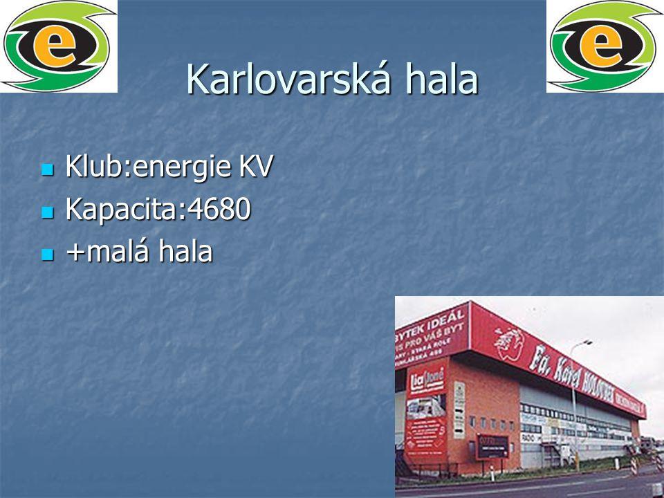 Karlovarská hala Klub:energie KV Kapacita:4680 +malá hala