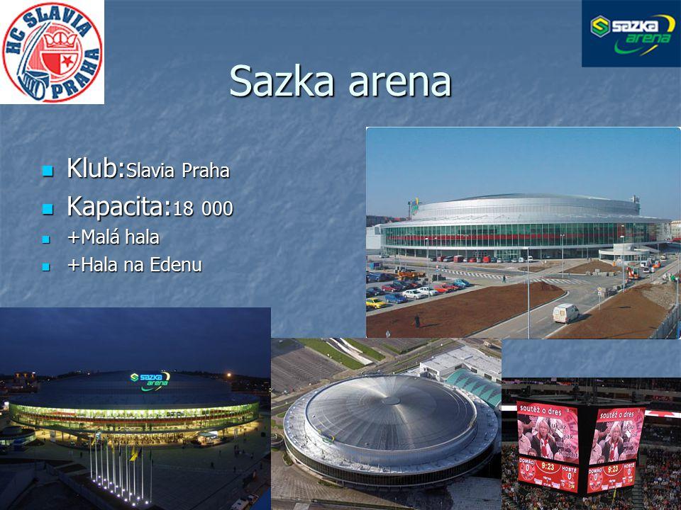 Sazka arena Klub:Slavia Praha Kapacita:18 000 +Malá hala