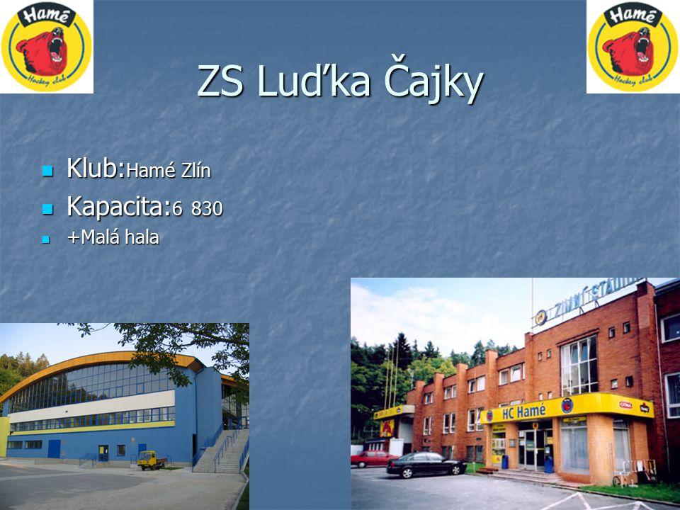 ZS Luďka Čajky Klub:Hamé Zlín Kapacita:6 830 +Malá hala