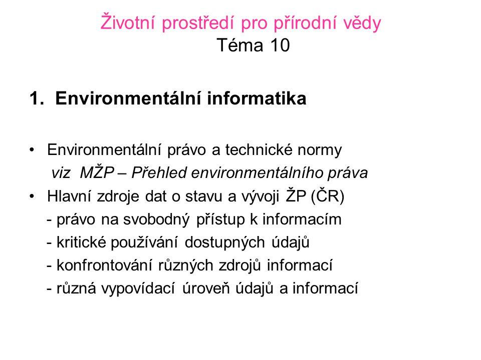 Životní prostředí pro přírodní vědy Téma 10